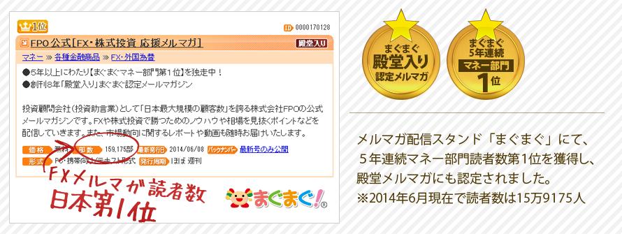 FXメルマガ読者数日本第1位
